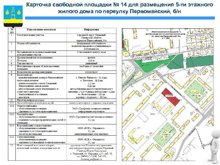 Карточка свободной площадки № 14 для размещения 5 -ти этажного жилого дома по переулку