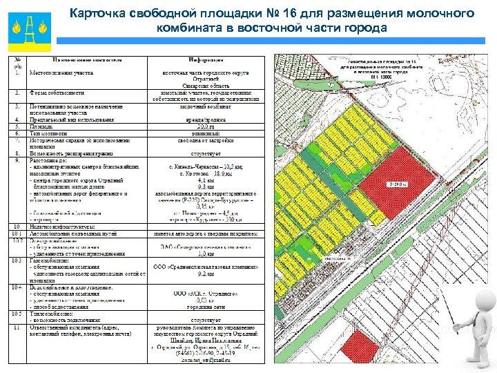 Карточка свободной площадки № 16 для размещения молочного комбината в восточной части города