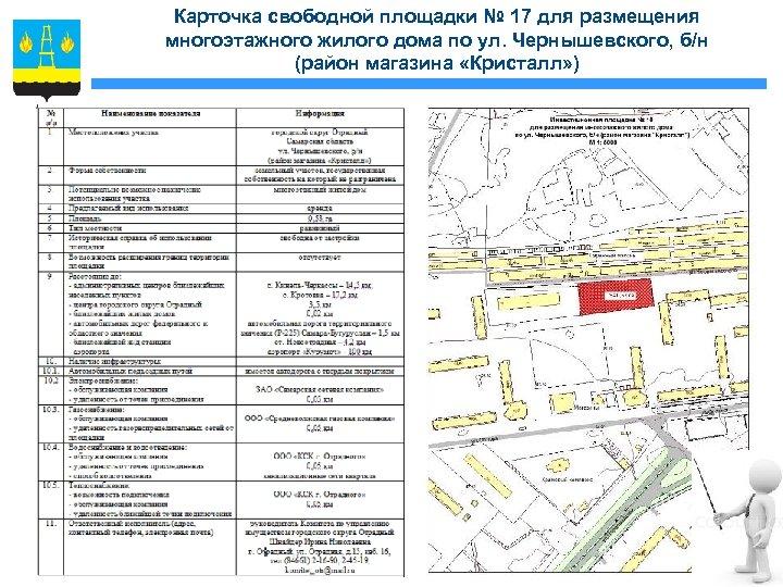 Карточка свободной площадки № 17 для размещения многоэтажного жилого дома по ул. Чернышевского, б/н