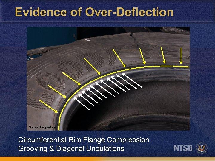 Evidence of Over-Deflection Source: Bridgestone Circumferential Rim Flange Compression Grooving & Diagonal Undulations