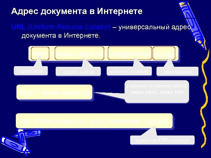 Адрес документа в Интернете URL (Uniform Resurce Locator) – универсальный адрес документа в Интернете.