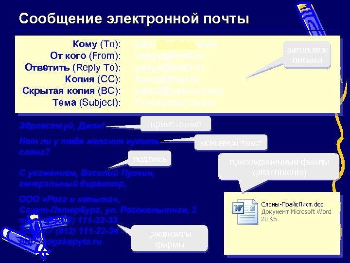 Сообщение электронной почты Кому (To): От кого (From): Ответить (Reply To): Копия (CC): Скрытая