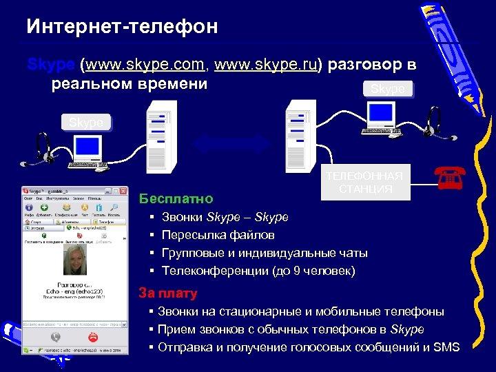 Интернет-телефон Skype (www. skype. com, www. skype. ru) разговор в реальном времени Skype Бесплатно