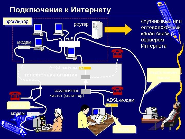 Подключение к Интернету провайдер модем спутниковый или оптоволоконный канал связи с сервером Интернета роутер