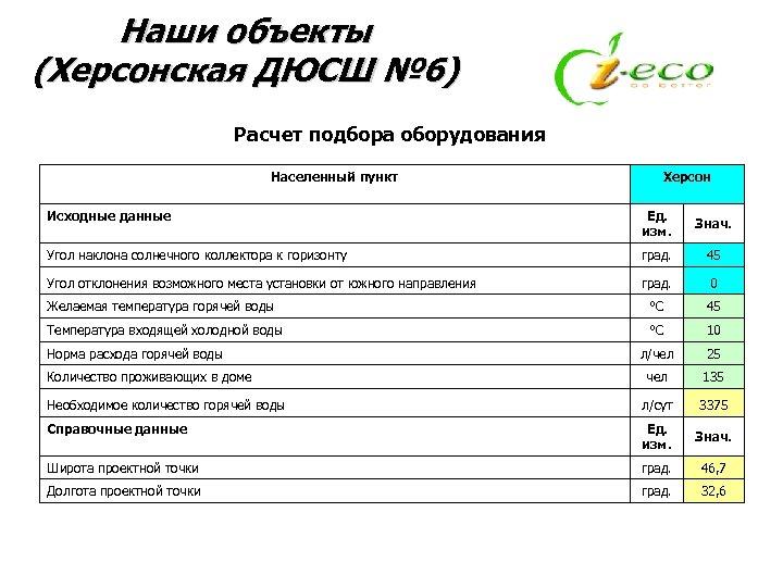 Наши объекты (Херсонская ДЮСШ № 6) Расчет подбора оборудования Населенный пункт Херсон Исходные данные