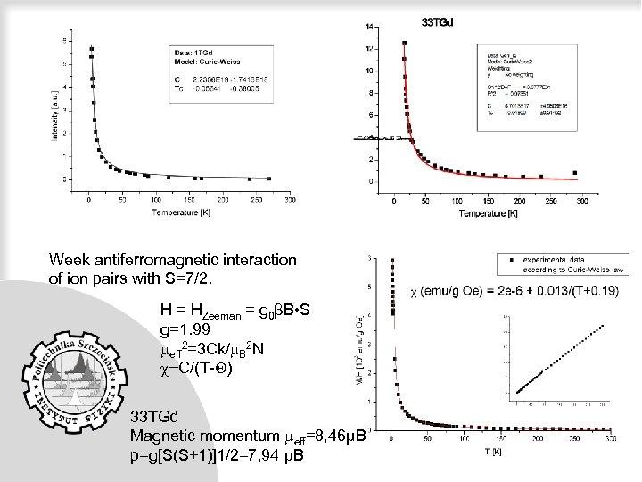 Week antiferromagnetic interaction of ion pairs with S=7/2. H = HZeeman = g 0βB
