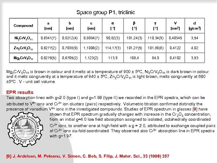 Space group P 1, triclinic Compound a [nm] b [nm] c [nm] [ º]