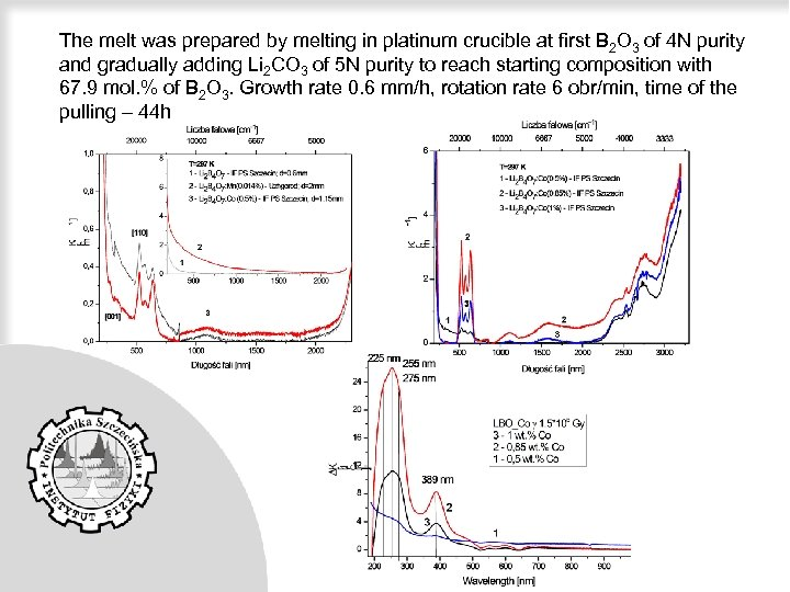 The melt was prepared by melting in platinum crucible at first B 2 O