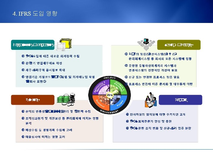 4. IFRS 도입 영향