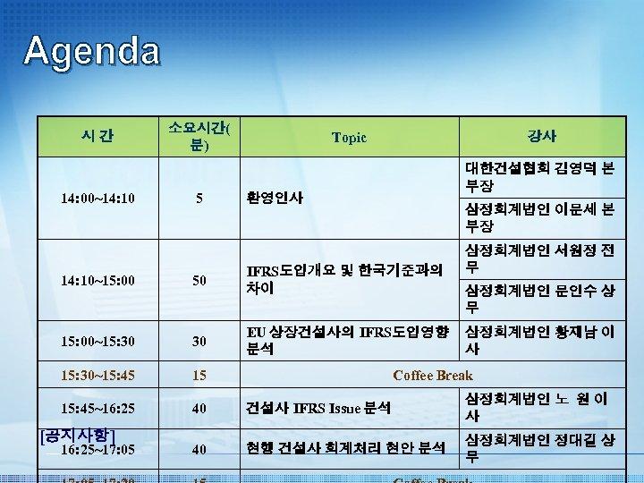 시간 14: 00~14: 10 소요시간( 분) 5 Topic 강사 대한건설협회 김영덕 본 부장 환영인사