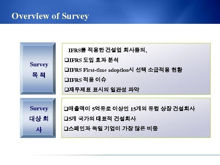 Overview of Survey IFRS를 적용한 건설업 회사들의, Survey 목적 q. IFRS 도입 효과 분석