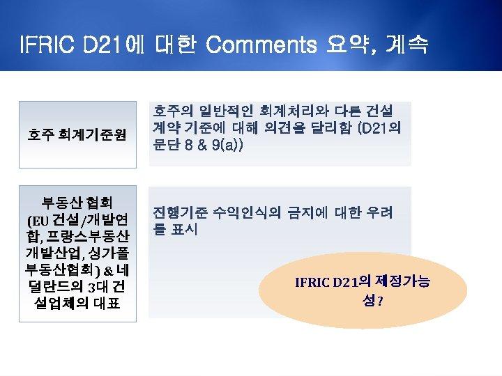 IFRIC D 21에 대한 Comments 요약, 계속 호주 회계기준원 부동산 협회 (EU 건설/개발연 합,