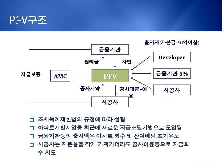 PFV구조 출자자(자본금 50억이상) 금융기관 원리금 지급보증 차입 금융기관 5% PFV AMC 공사계약 Developer 공사대금+이