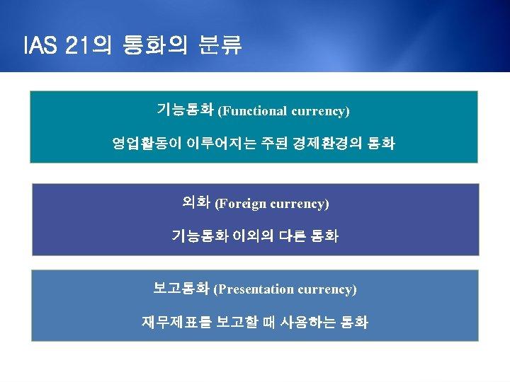 IAS 21의 통화의 분류 기능통화 (Functional currency) 영업활동이 이루어지는 주된 경제환경의 통화 외화 (Foreign