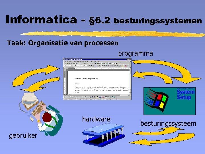 Informatica - § 6. 2 besturingssystemen Taak: Organisatie van processen programma hardware gebruiker besturingssysteem