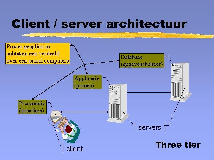 Client / server architectuur Proces gesplitst in subtaken een verdeeld over een aantal computers