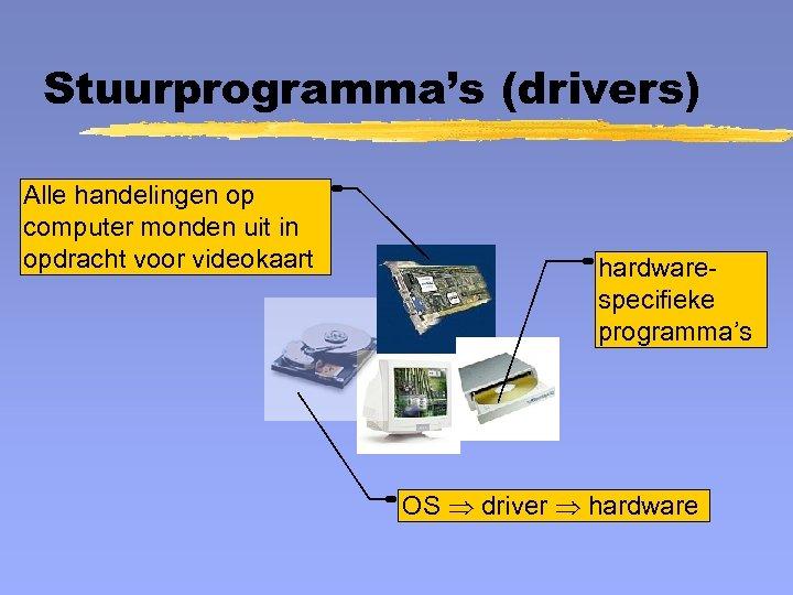 Stuurprogramma's (drivers) Alle handelingen op computer monden uit in opdracht voor videokaart hardwarespecifieke programma's