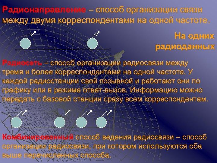 Радионаправление – способ организации связи между двумя корреспондентами на одной частоте. На одних радиоданных