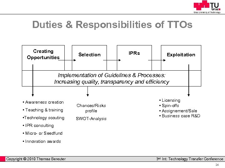 Duties & Responsibilities of TTOs Creating Opportunities Selection IPRs Exploitation Implementation of Guidelines &