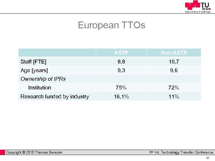 European TTOs ASTP Non-ASTP Staff [FTE] 8, 8 10, 7 Age [years] 9, 3