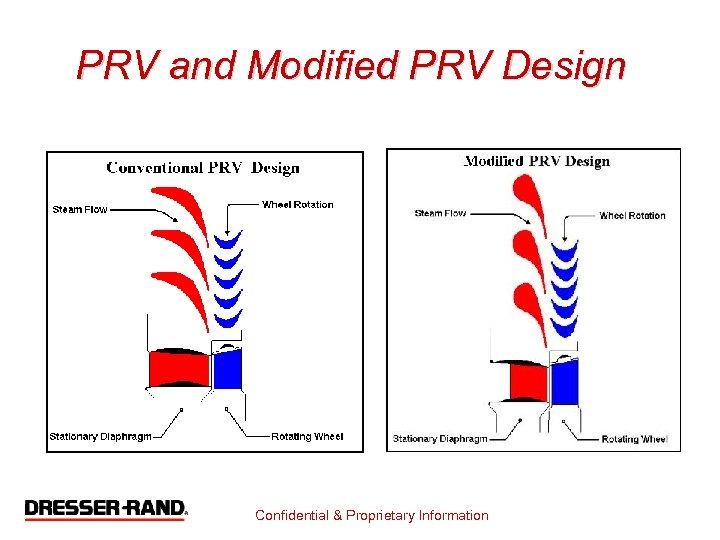 PRV and Modified PRV Design Confidential & Proprietary Information