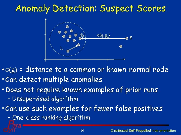 Anomaly Detection: Suspect Scores gk σ(g, gk) g h • σ(g) = distance to