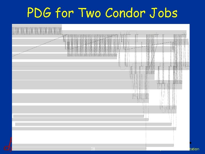PDG for Two Condor Jobs 18 Distributed Self-Propelled Instrumentation