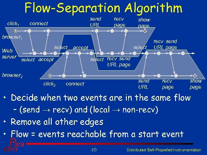 Flow-Separation Algorithm click 1 send URL connect recv page show page browser 1 Web
