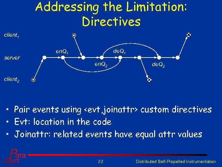 Addressing the Limitation: Directives client 1 server de. Q 1 en. Q 2 de.