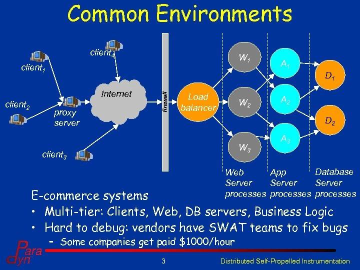 Common Environments client 4 W 1 client 1 proxy server firewall D 1 Internet