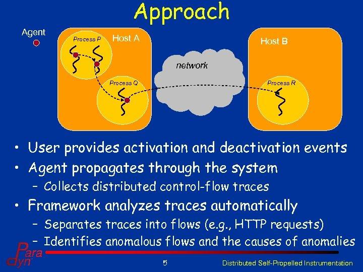 Approach Agent Process P Host A Host B network Process R Process Q •