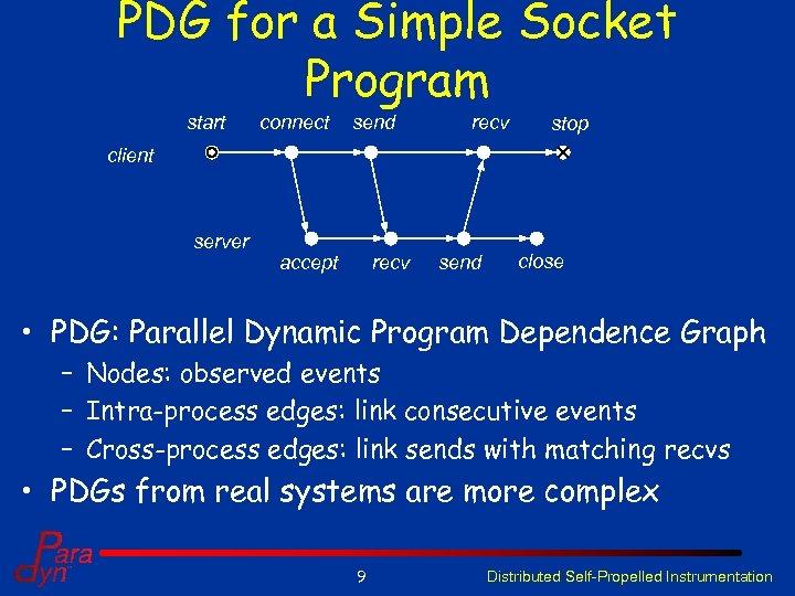 PDG for a Simple Socket Program start connect send recv stop client server accept