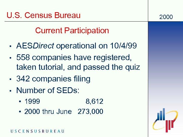 U. S. Census Bureau Current Participation • • AESDirect operational on 10/4/99 558 companies