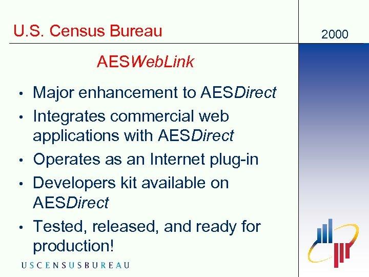 U. S. Census Bureau AESWeb. Link • • • Major enhancement to AESDirect Integrates