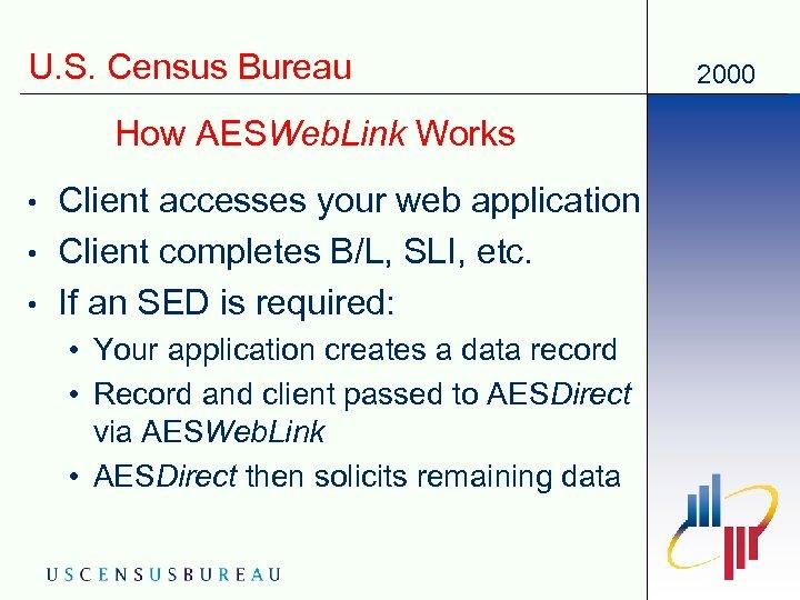 U. S. Census Bureau How AESWeb. Link Works • • • Client accesses your