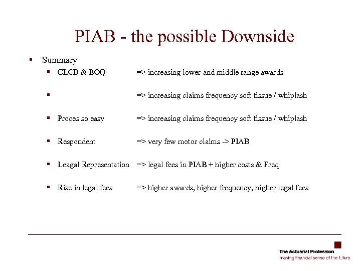 PIAB - the possible Downside § Summary § CLCB & BOQ => increasing lower