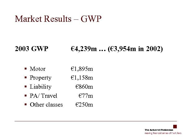 Market Results – GWP 2003 GWP § § § Motor Property Liability PA/ Travel