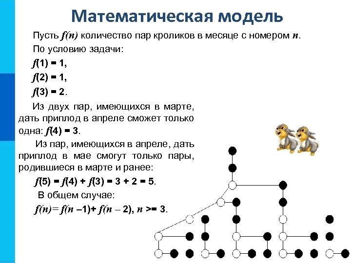 Математическая модель Пусть f(n) количество пар кроликов в месяце с номером n. По условию