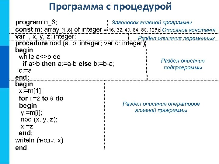 Программа с процедурой Заголовок главной программы program n_6; const m: array [1. . 6]
