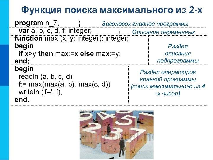 Функция поиска максимального из 2 -х program n_7; Заголовок главной программы var a, b,