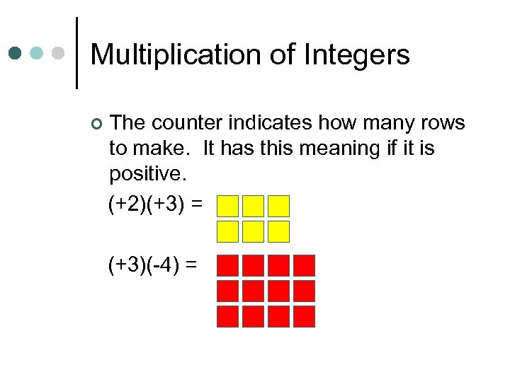 Multiplication of Integers ¢ The counter indicates how many rows to make. It has