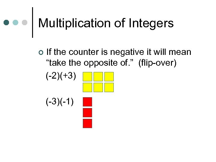 "Multiplication of Integers ¢ If the counter is negative it will mean ""take the"