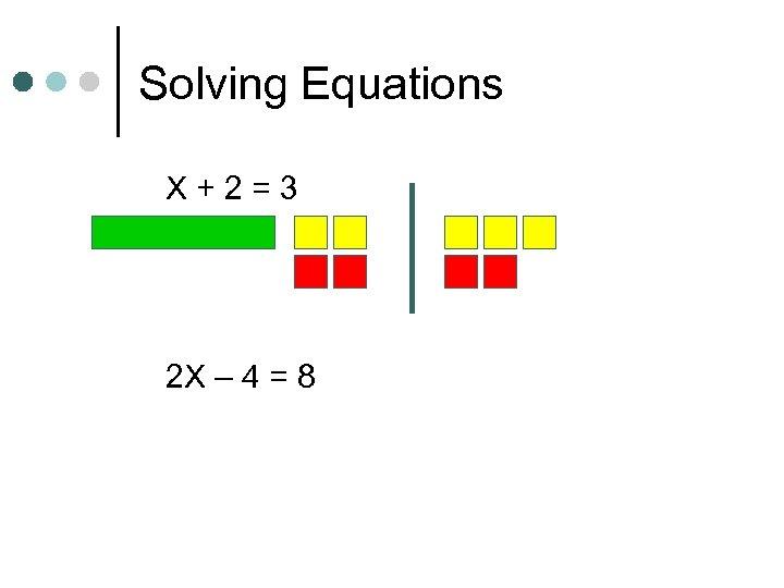 Solving Equations X+2=3 2 X – 4 = 8
