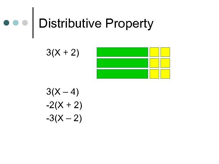 Distributive Property 3(X + 2) 3(X – 4) -2(X + 2) -3(X – 2)