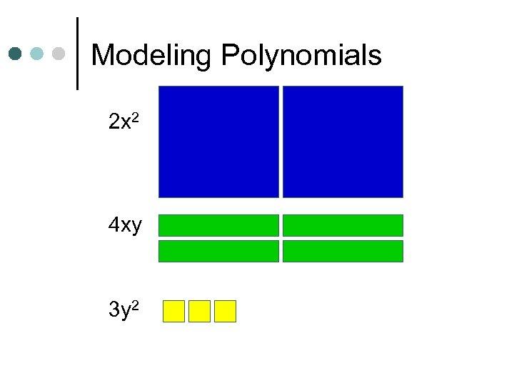 Modeling Polynomials 2 x 2 4 xy 3 y 2