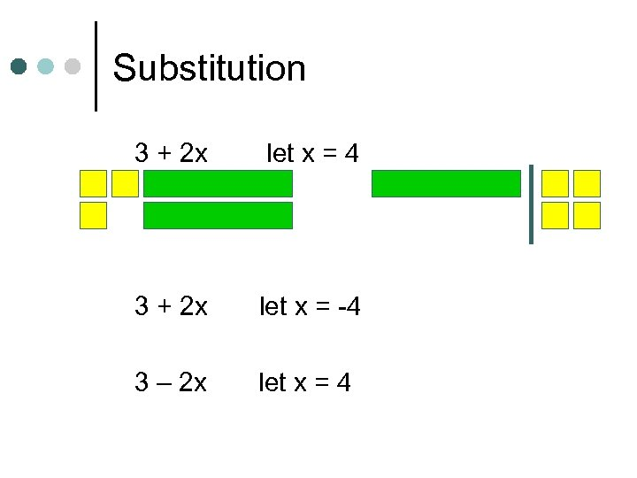 Substitution 3 + 2 x let x = 4 3 + 2 x let
