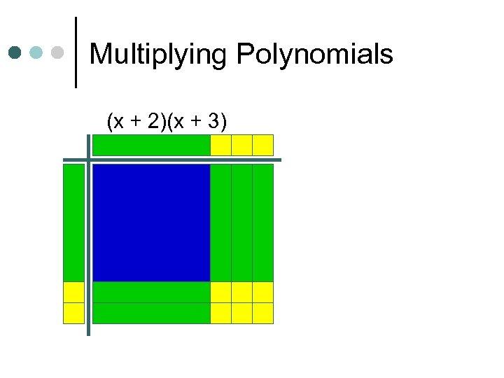 Multiplying Polynomials (x + 2)(x + 3)