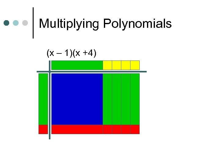 Multiplying Polynomials (x – 1)(x +4)