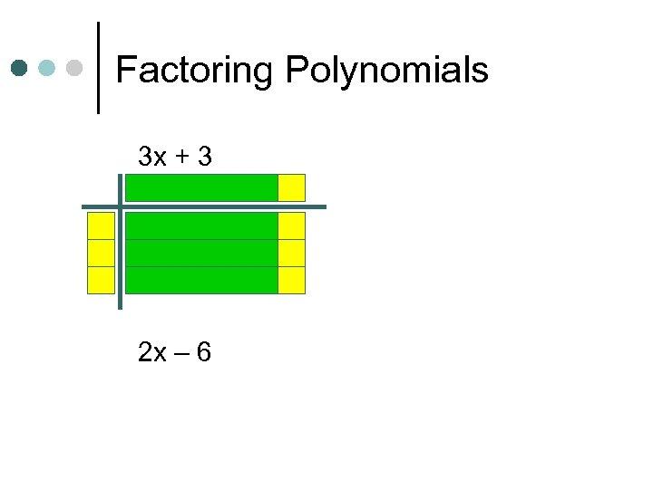 Factoring Polynomials 3 x + 3 2 x – 6