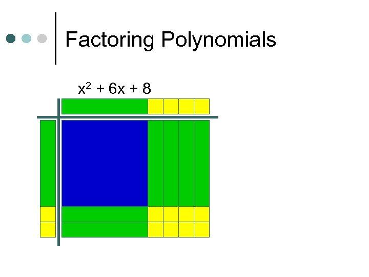 Factoring Polynomials x 2 + 6 x + 8